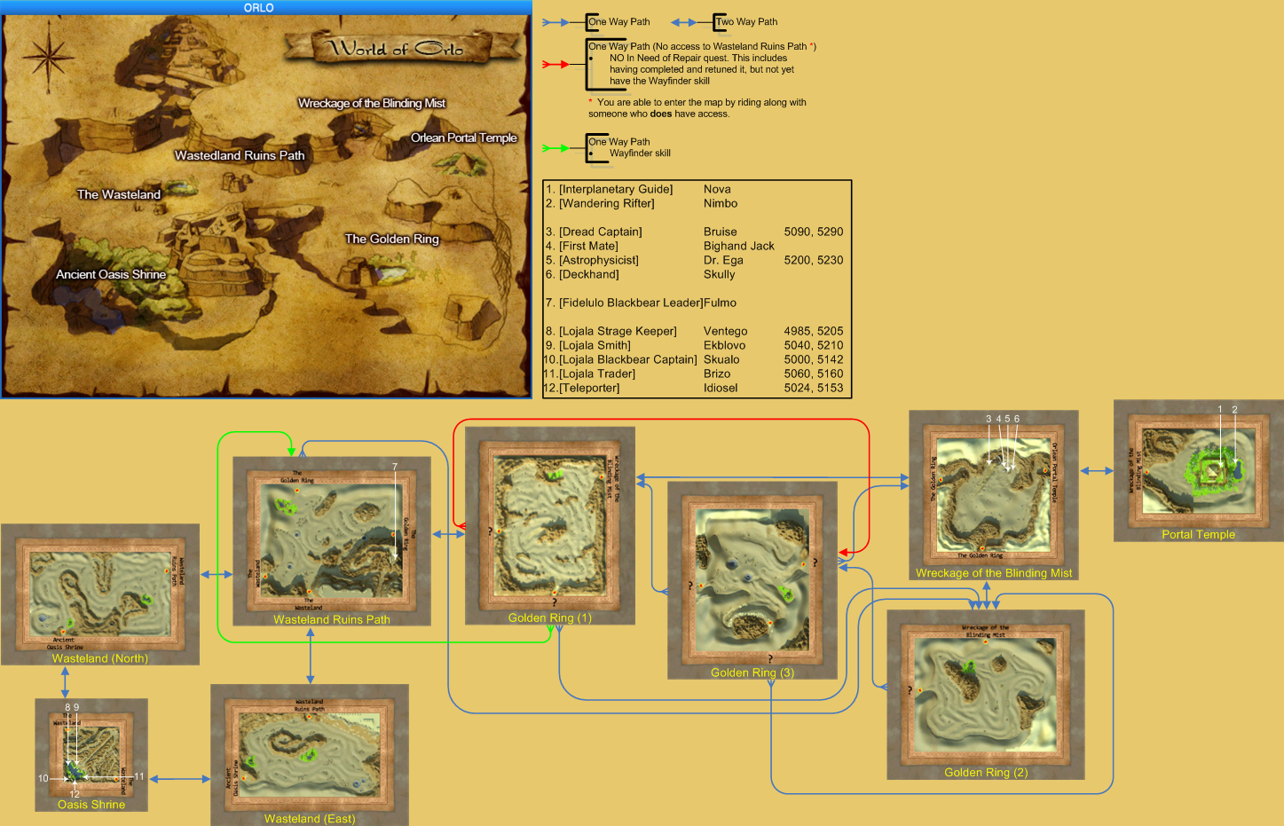 STUCK AT THE GOLDEN RING MAP ORLO Technical Support WarpPortal - Navigation map online